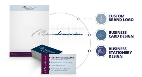 Marketing Agency | Custom Brand Identity Package