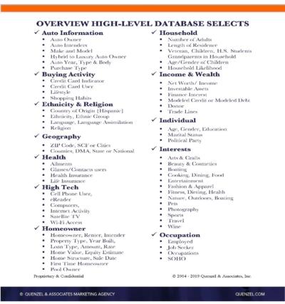 Image Consumer Marketing Database Page1