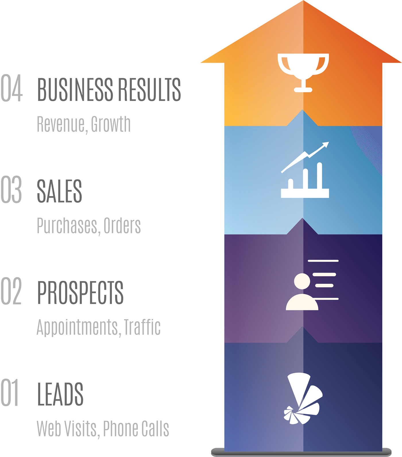 infographic for Quenzel Marketing Metrics Tracking and Reporting Process