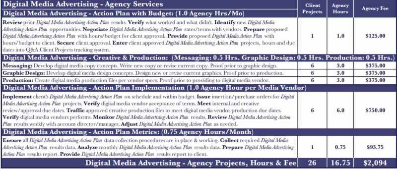 image marketing services transparent pricing chart